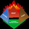 fire tetrohedron